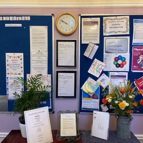 Activities posted on the bulletin